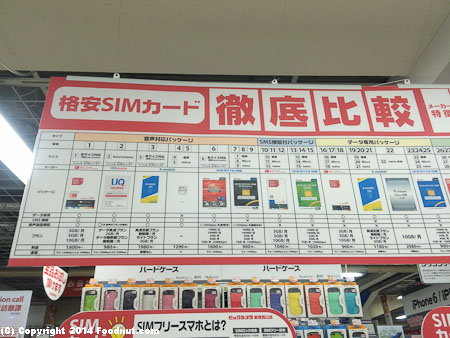 Yodobashi Camera Pre paid sim Japan